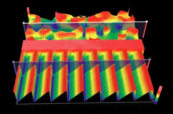false-color representation of a continuous phase profile for laser beam shaping