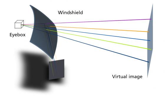Prüfsystem Windschutzscheiben
